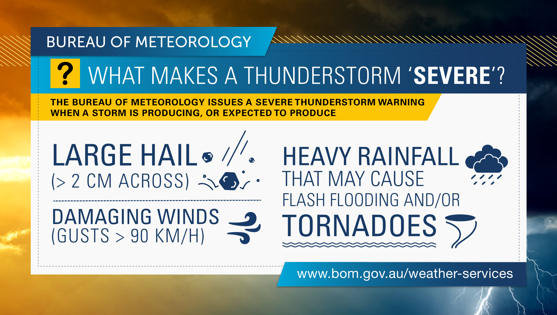 Graphic showing criteria for a severe thunderstorm, outlined in text above.
