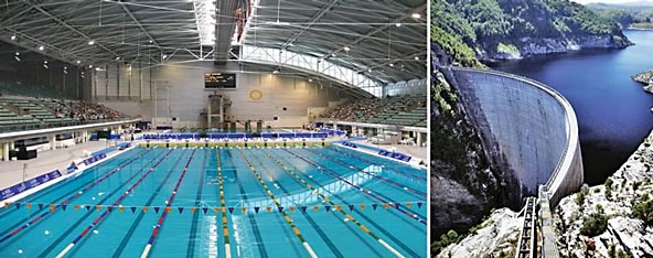 When dam size matters social media blog bureau of meteorology for How much is an olympic swimming pool