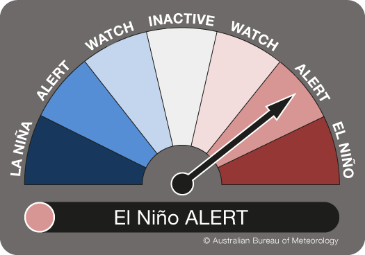 ENSO Outlook dial showing the needle pointing to ALERT