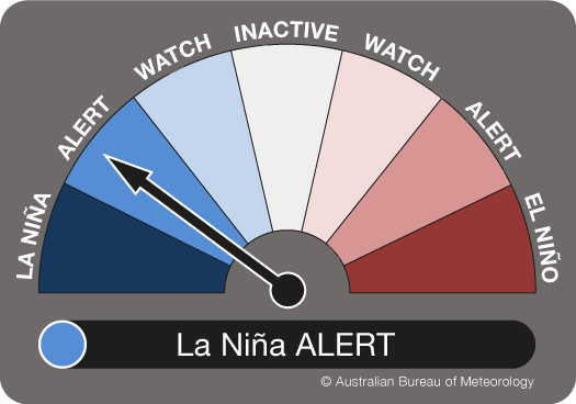 Image: El Niño–Southern Oscillation tracker is now on 'ALERT' status