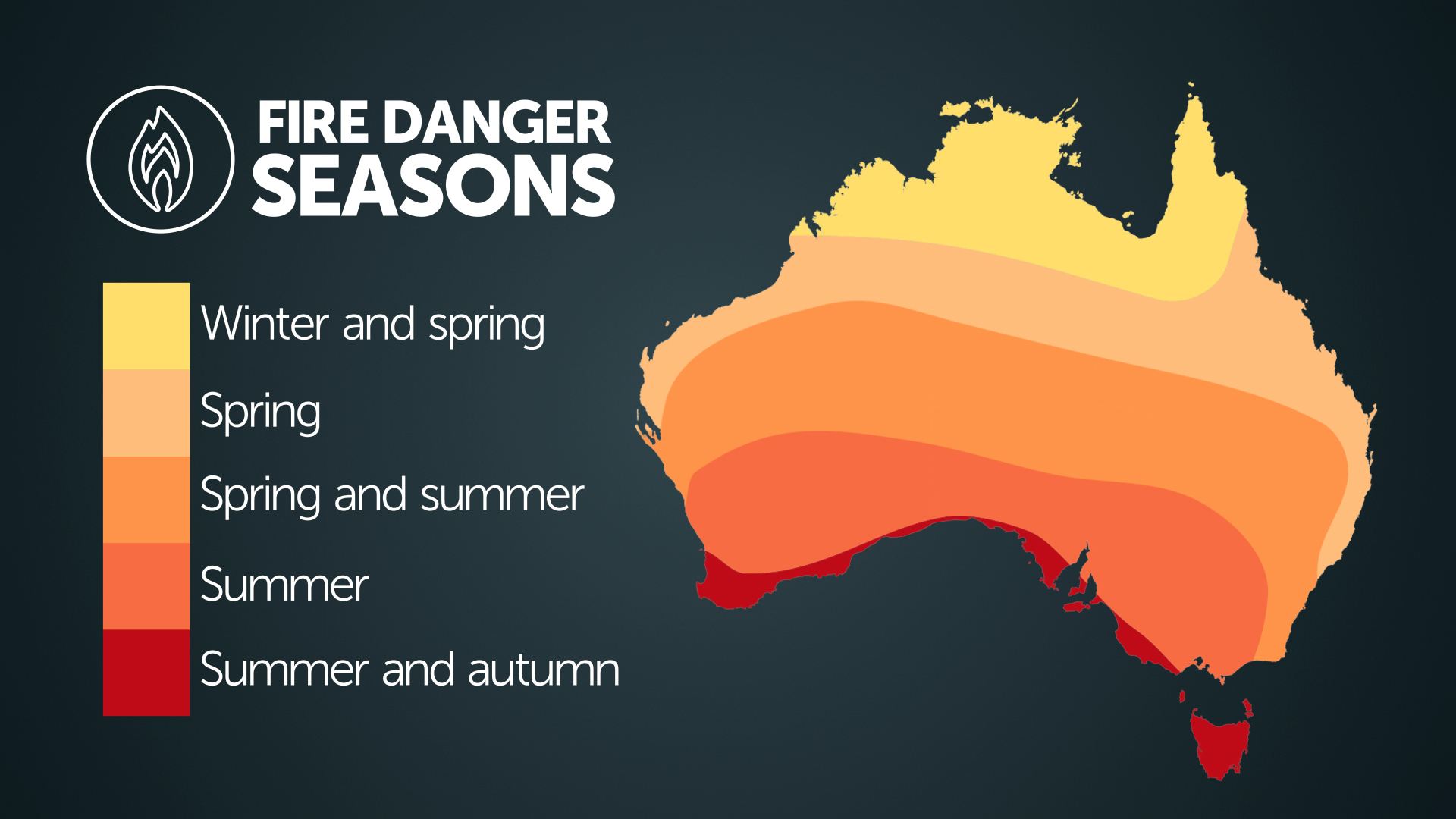 Map showing the fire seasons in Australia.