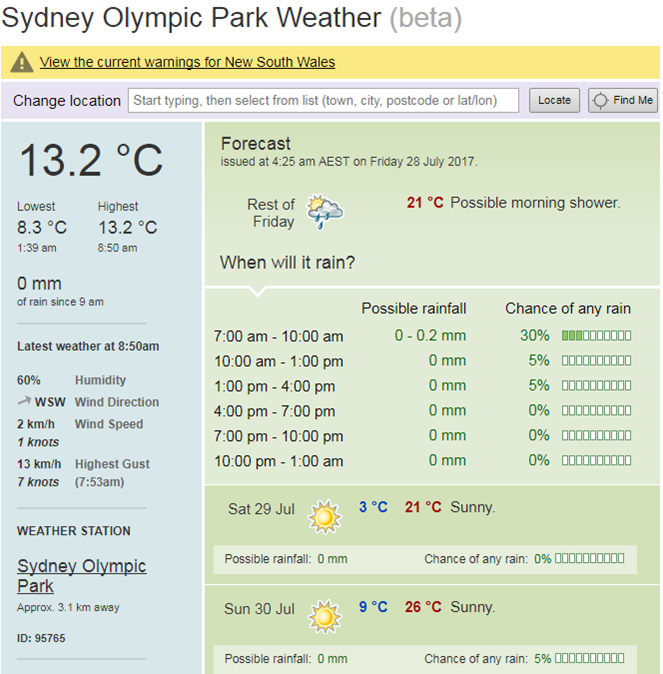 Image: Three-hourly forecast for Sydney Olympic Park