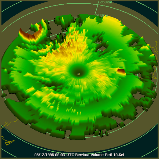 Volumetric radar data