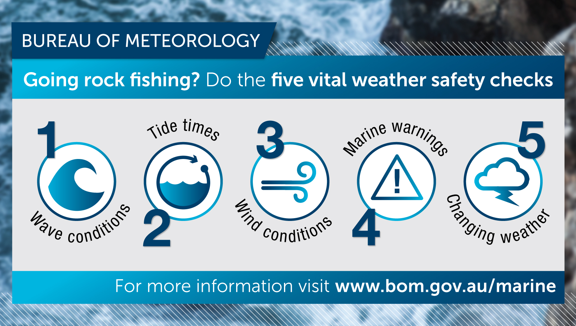 Going rock fishing? Do the five vital weather safety checks. 1. Wave conditions, 2. Tide times, 3. Wind conditions, 4. Marine warnings, 5. Changing weather. For more information visit www.bom.gov.au/marine.