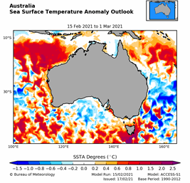 Map of Australia showing forecast temperature of surrounding oceans for 1 to 15 March. Waters around WA's coast are red, yellow and orange, indicating 0.2 °C to 0.6 °C above average.
