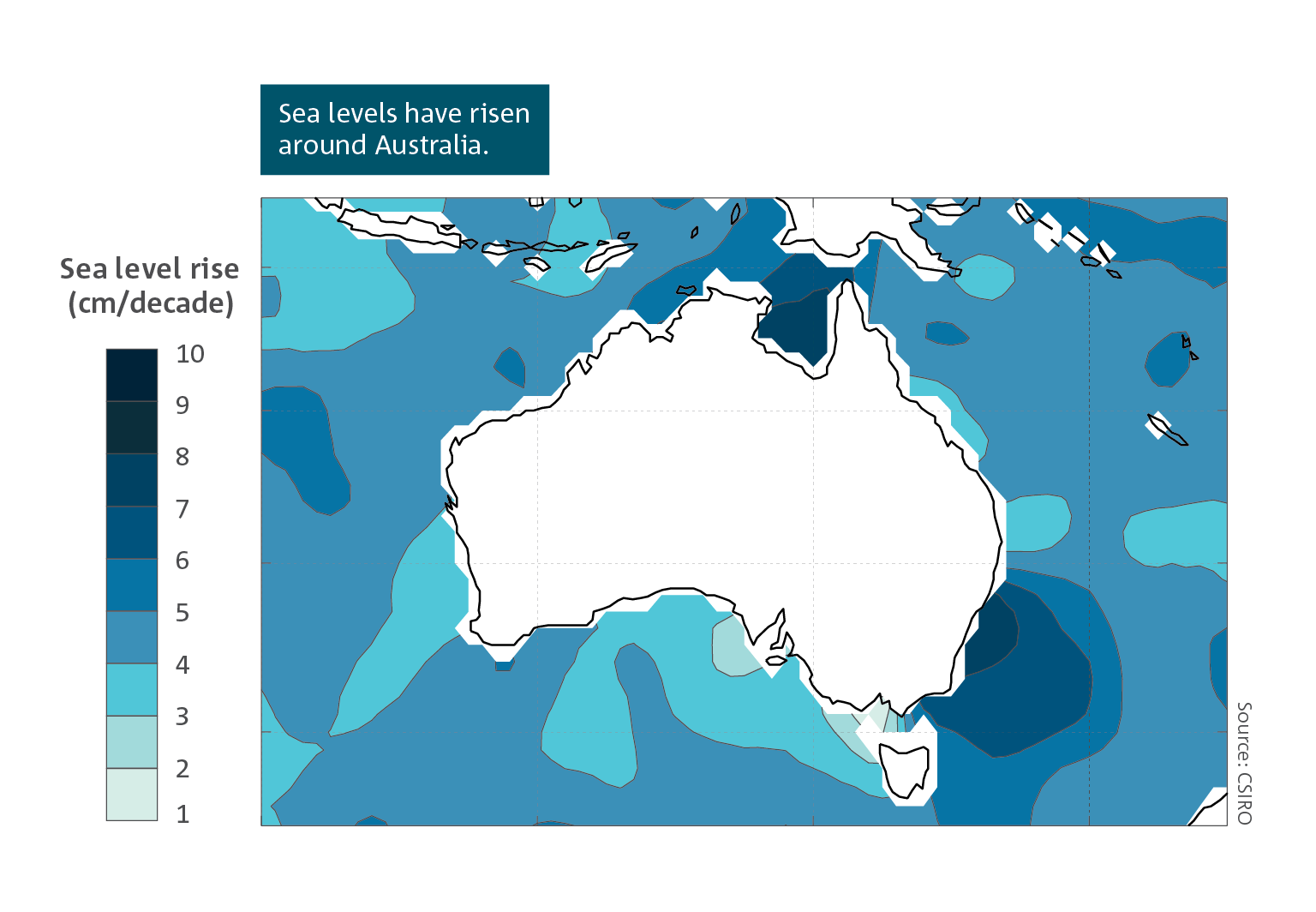 Map showing sea level rise in cm per decade. Levels have risen all around Australia varying between 1 cm and 10 cm. The largest rises are off the south-east coast and in the Gulf of Carpentaria.