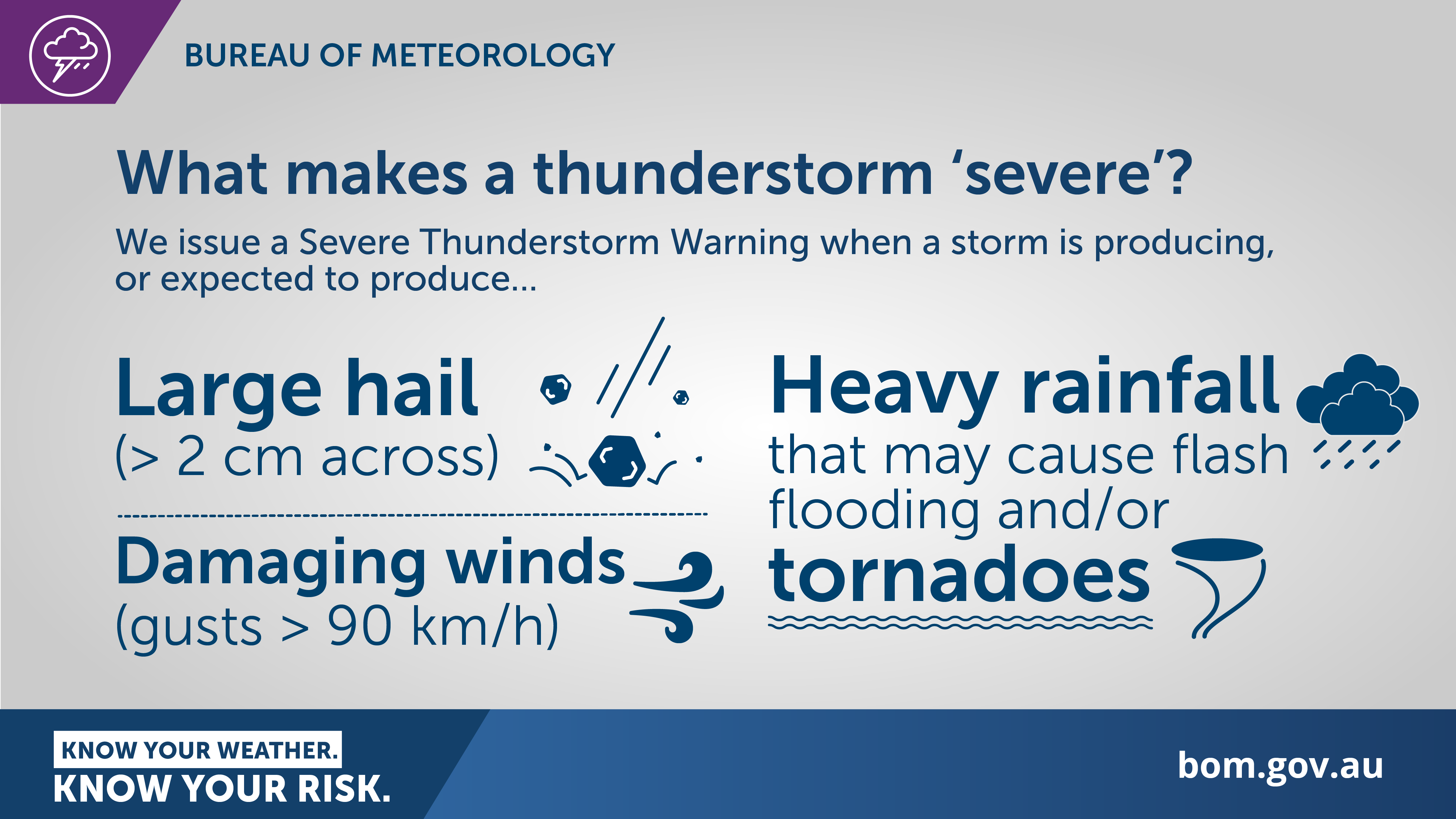 What makes a thunderstorm 'severe'?