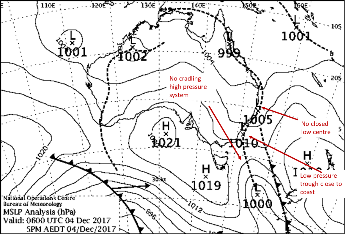 Weather map showing a low pressure trough without a close centre that's close to the coast, and pointing out the absence of a cradling high pressure system