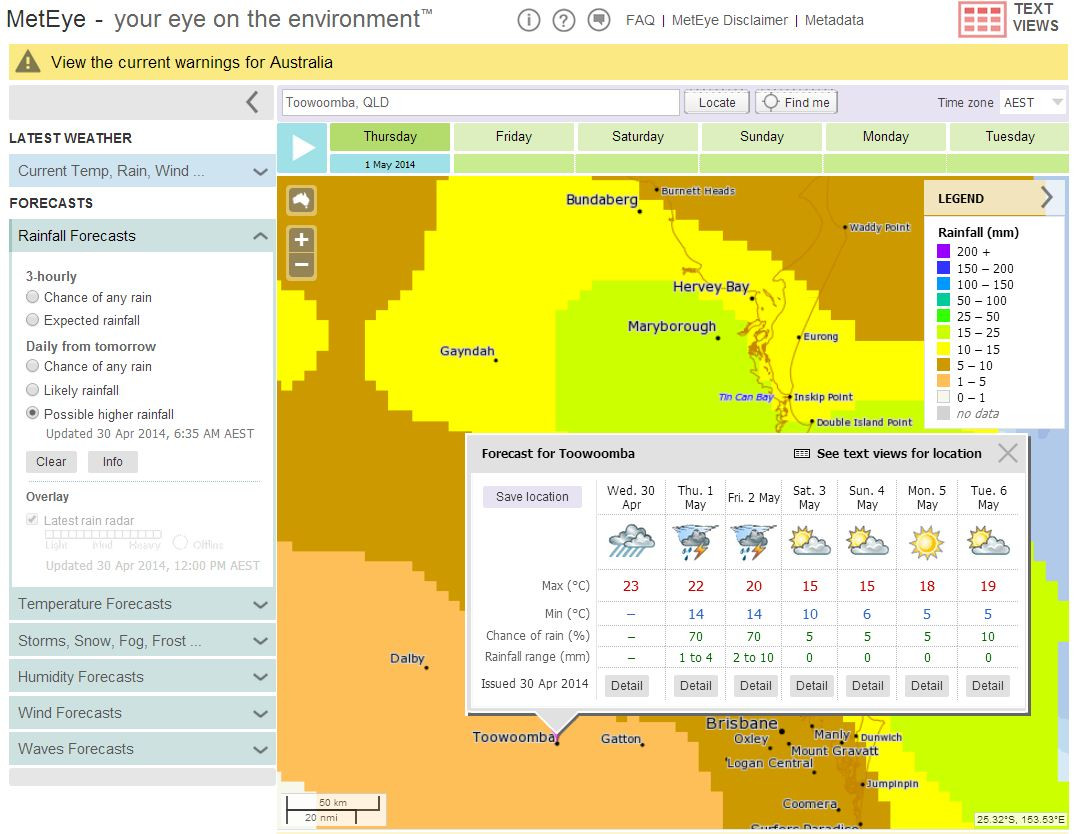 Example of a MetEye rainfall forecast for Toowoomba