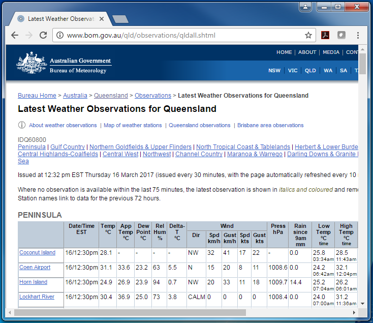 Queensland observations page from Bureau website showing detailed 3-hourly forecast for Brisbane