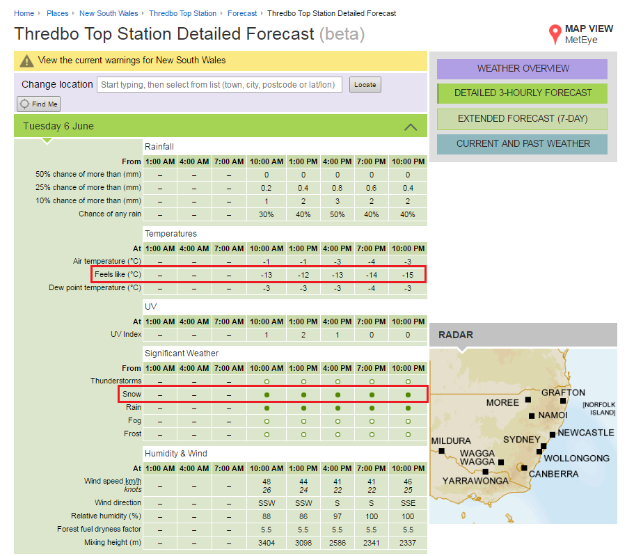 MetEye screen shot showing detailed three-hour forecasts for Thredbo Top Station