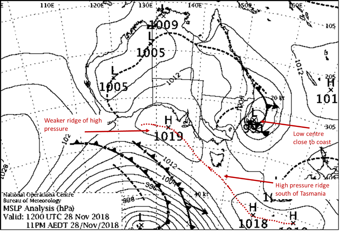 Weather map showing a low with its centre close to the NSW coast with a weaker ridge of high pressure in the Bight and a high pressure system south of Tasmania.
